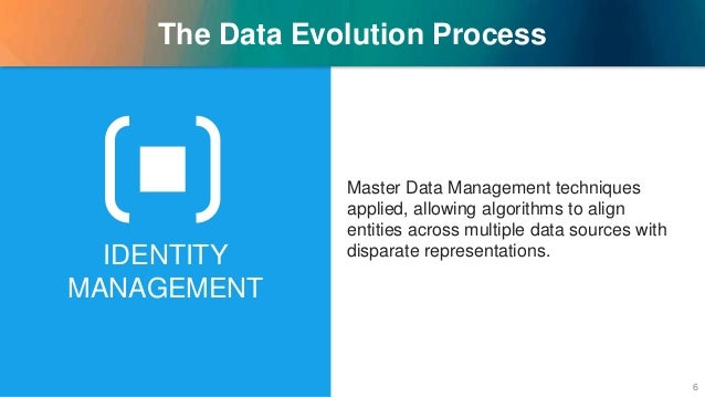 The Data Evolution Process Master Data Management techniques applied, allowing algorithms to align entities across multipl...