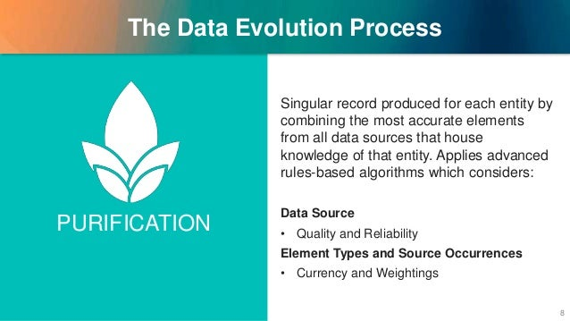 PURIFICATION The Data Evolution Process Singular record produced for each entity by combining the most accurate elements f...