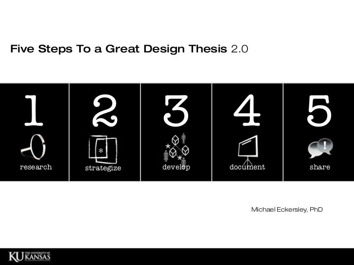 Five Steps To a Great Design Thesis 2.0 1 2 3 4 5  research discover    strategize             strategize   develop       ...
