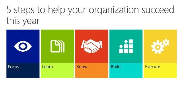 5 Steps to Help Your Organization Succeed This Year Slide 2