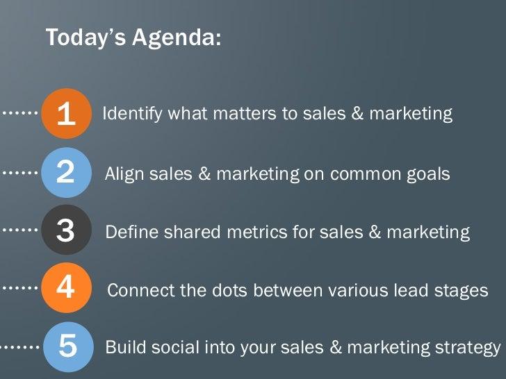 5 Steps to Establishing an Effective Sales and Marketing Methodology Slide 3