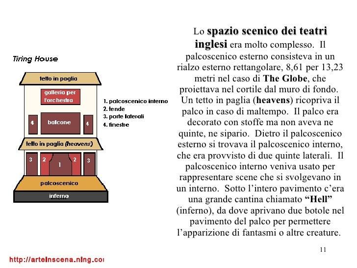 Lo  spazio scenico dei teatri inglesi  era molto complesso.  Il palcoscenico esterno consisteva in un rialzo esterno retta...