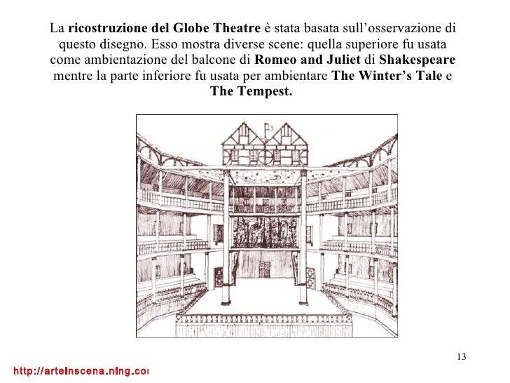 La  ricostruzione del Globe Theatre  è stata basata sull'osservazione di questo disegno. Esso mostra diverse scene: quella...
