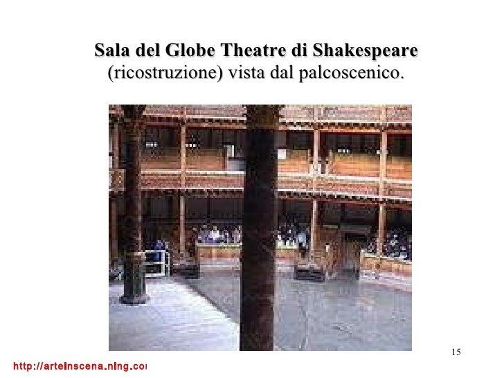 Sala del Globe Theatre di Shakespeare  (ricostruzione) vista dal palcoscenico.