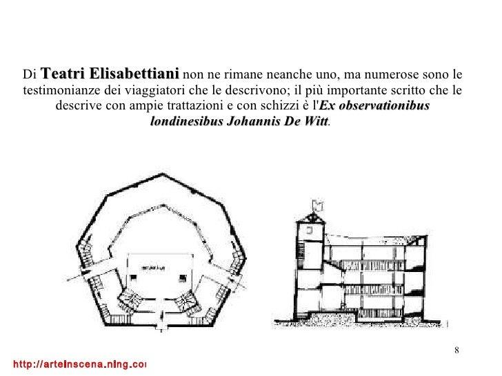 Di  Teatri Elisabettiani  non ne rimane neanche uno, ma numerose sono le testimonianze dei viaggiatori che le descrivono; ...