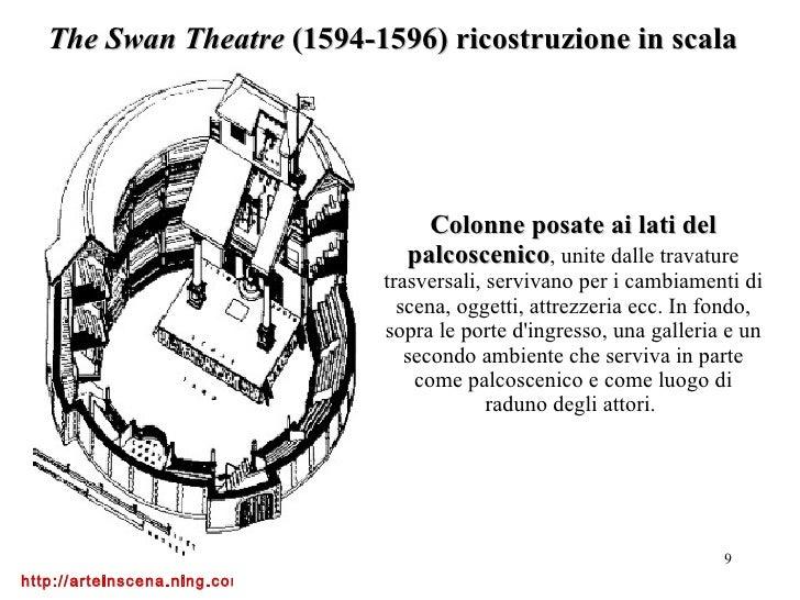 Colonne posate ai lati del palcoscenico , unite dalle travature trasversali, servivano per i cambiamenti di scena, oggetti...