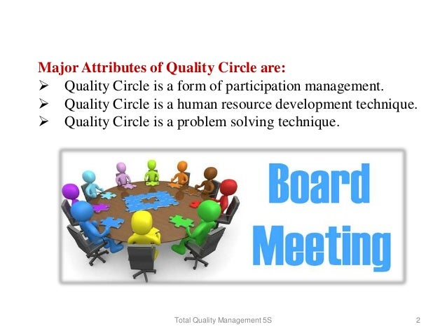 5s priciples tqm total quality management for Ford motor company human resources phone number