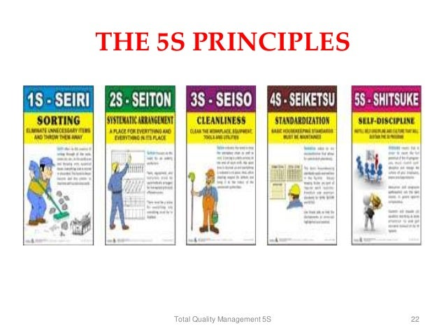 5s Priciples Tqm Total Quality Management
