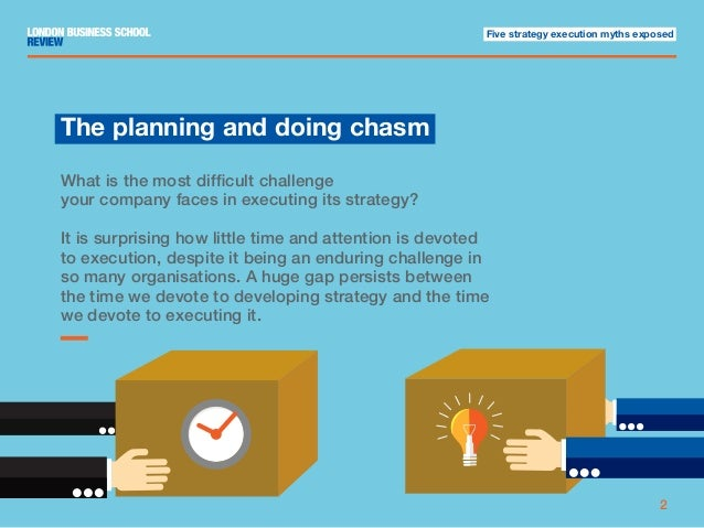 Five strategy execution myths exposed | London Business School Slide 2