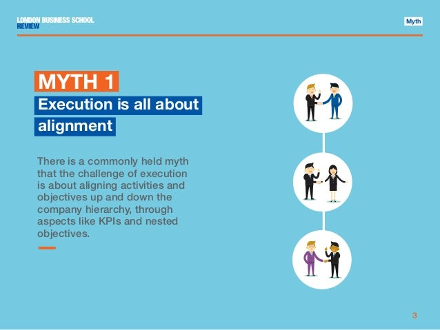 Five strategy execution myths exposed | London Business School Slide 3