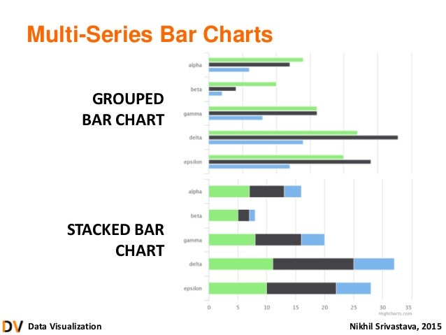 stacked bar chart spss 19 serial number