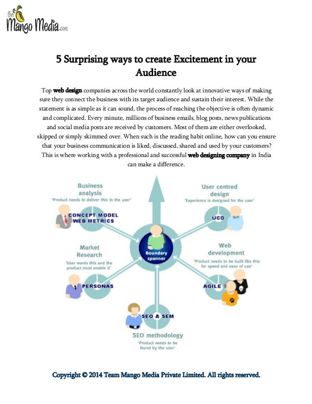 5 Surprising ways to create Excitement in your Audience Top web design companies across the world constantly look at innov...