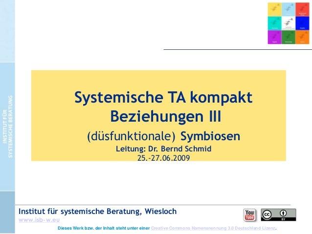 Systemische TA kompakt Beziehungen III (düsfunktionale) Symbiosen Leitung: Dr. Bernd Schmid 25.-27.06.2009  Institut für s...