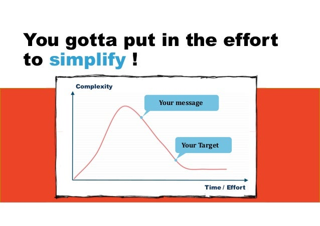 You gotta put in the effort to simplify ! Complexity Time / Effort Yourmessage YourTarget