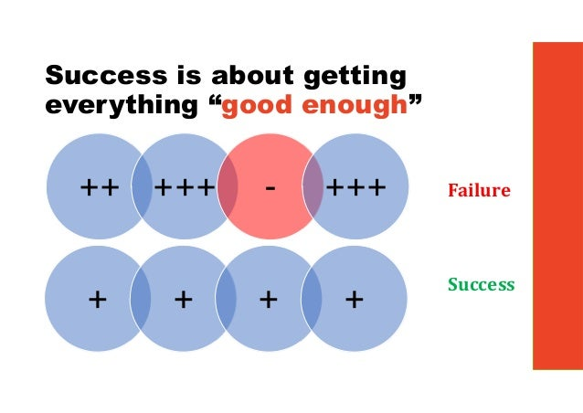 """Option 2:You can find a """"one thing"""", that makes many things better ++ +++ - +++ Failure Success+++ ++++ + +++"""