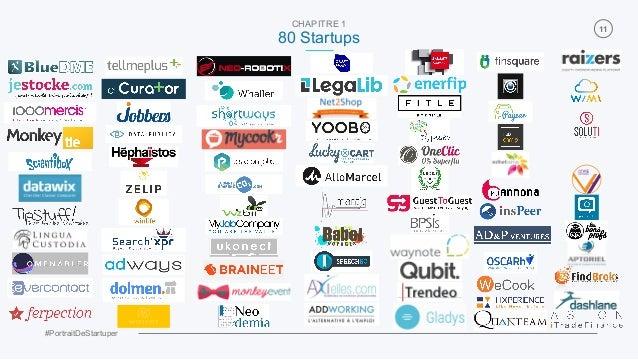 #PortraitDeStartuper 11 CHAPITRE 1 80 Startups