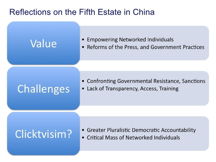 Reflections on the Fifth Estate in China