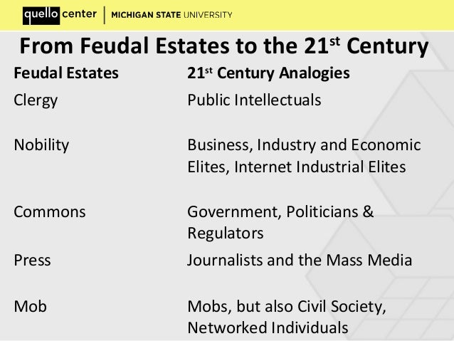 From Feudal Estates to the 21st Century Feudal Estates 21st Century Analogies Clergy Public Intellectuals Nobility Busines...