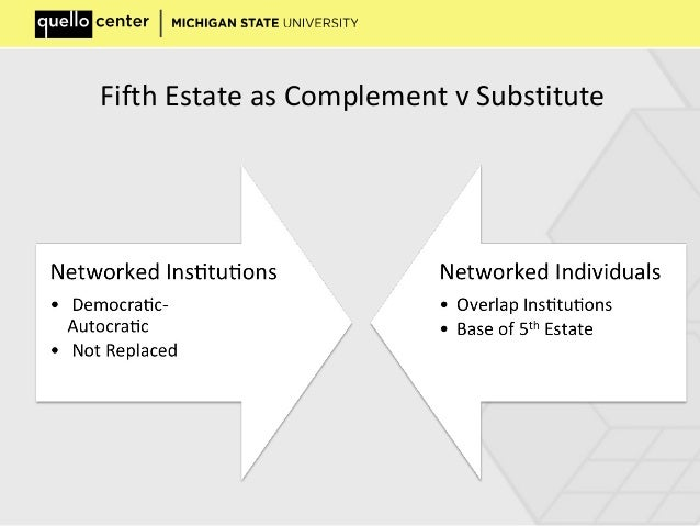 Strategies of Networked Individuals of a Fifth Estate