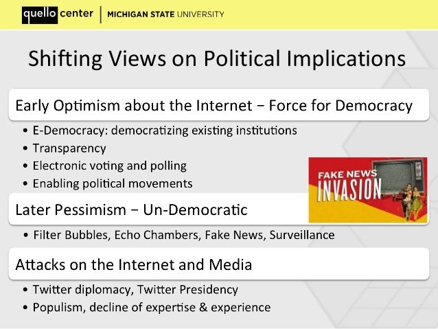 Shifting Views on Political Implications