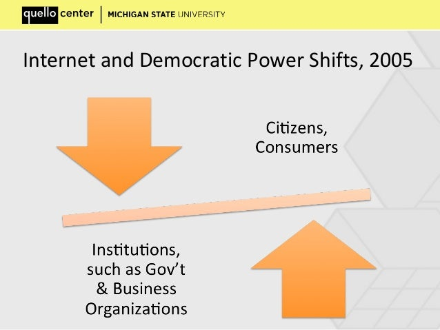Internet and Democratic Power Shifts, 2005