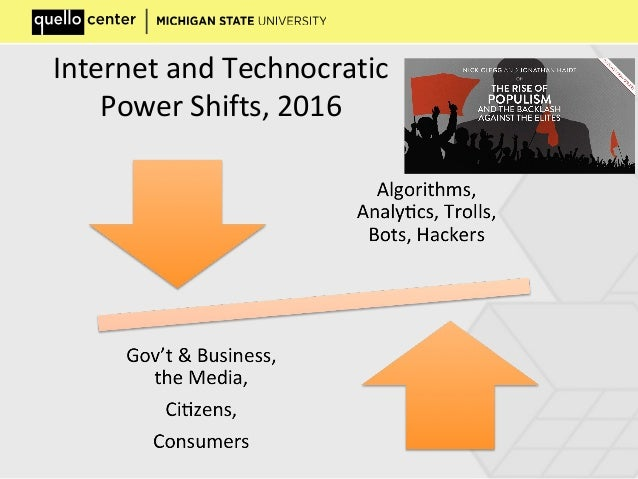 Internet and Technocratic Power Shifts, 2016