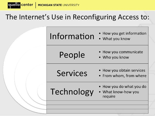 The Internet's Use in Reconfiguring Access to:
