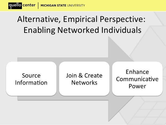 Alternative, Empirical Perspective: Enabling Networked Individuals