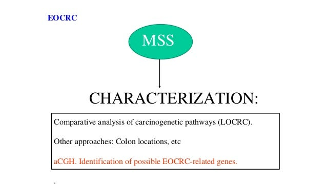 LINE-1 METHYLATION IN CRC SUBSETS Antelo et al., PLoS One, 2012