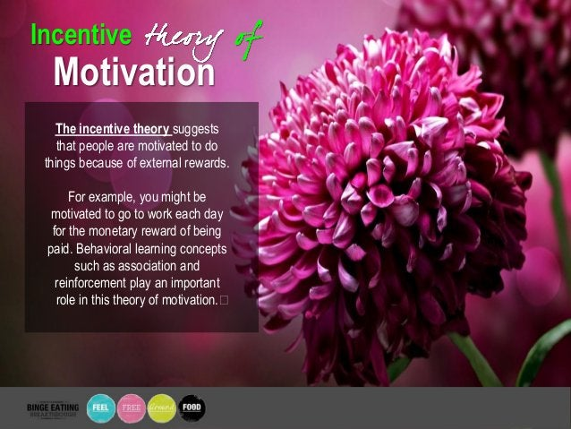 Incentive Motivation The incentive theory suggests that people are motivated to do things because of external rewards. For...