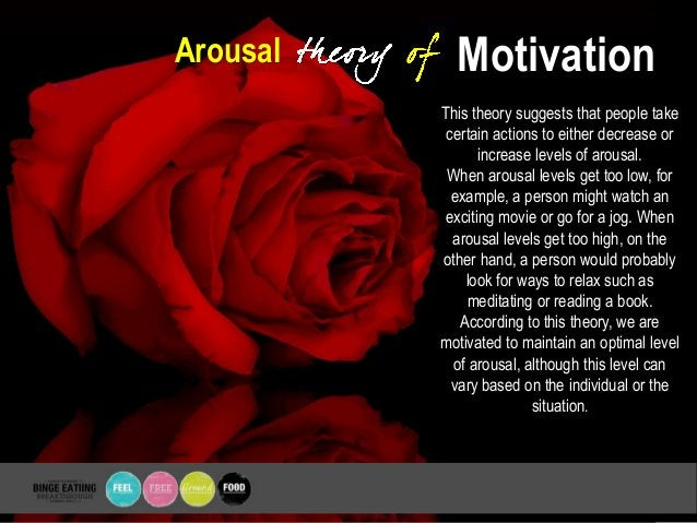 Arousal Motivation This theory suggests that people take certain actions to either decrease or increase levels of arousal....
