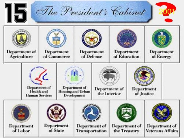 15 Cabinet Positions And Descriptions - thesecretconsul.com