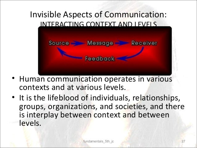 The important aspect of communication to human lives