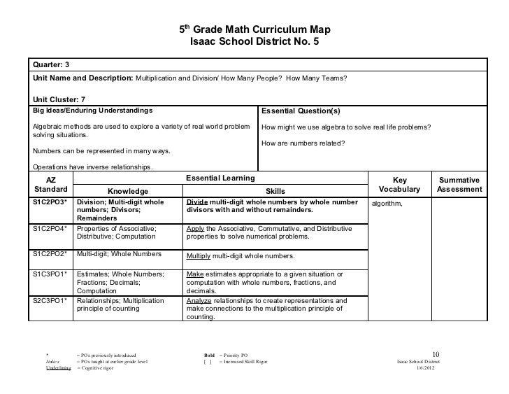 5th Grade Math Curriculum Map 2011 2012