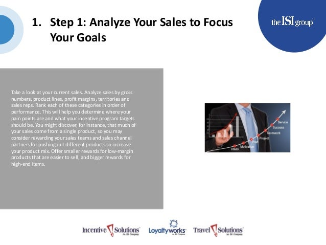 5 Things to Do Before Developing a Sales Incentive Program Slide 3