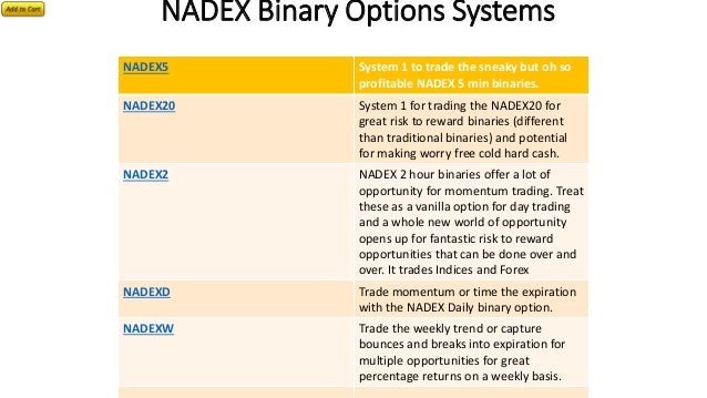 5 things you didn't know about nadex binary options