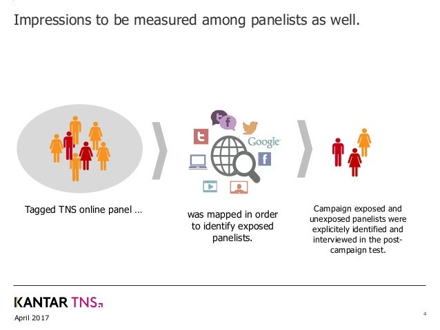 April 2017 4 Impressions to be measured among panelists as well. Tagged TNS online panel … was mapped in order to identify...
