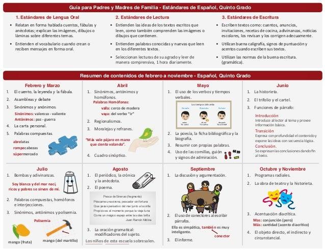 5to es bi Slide 2