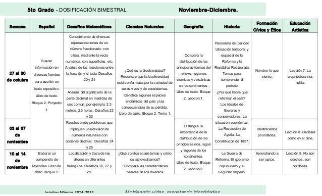 5to Grado - DOSIFICACIÓN BIMESTRAL Noviembre-Diciembre. Lainitas México 2014-2015 Moldeando vidas, respetando identidades....