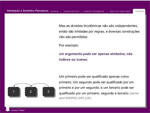 Introdução à Semiótica Peirceanac   Introdução        Arquitetura de Peirce       Categorias Cenopitagóricas       Signo c...