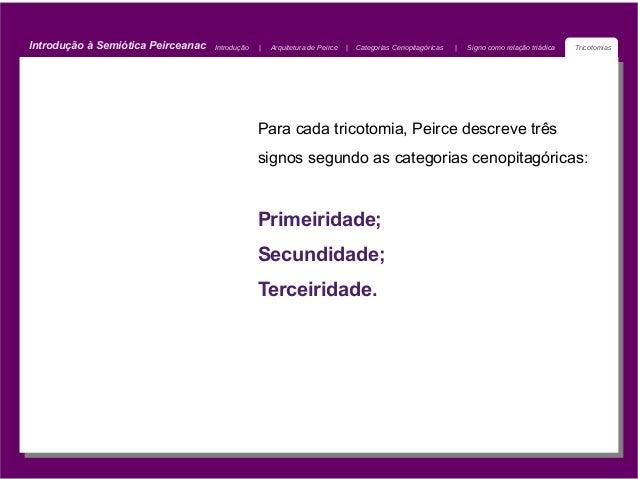 Introdução à Semiótica Peirceanac   Introdução       Arquitetura de Peirce       Categorias Cenopitagóricas       Signo co...