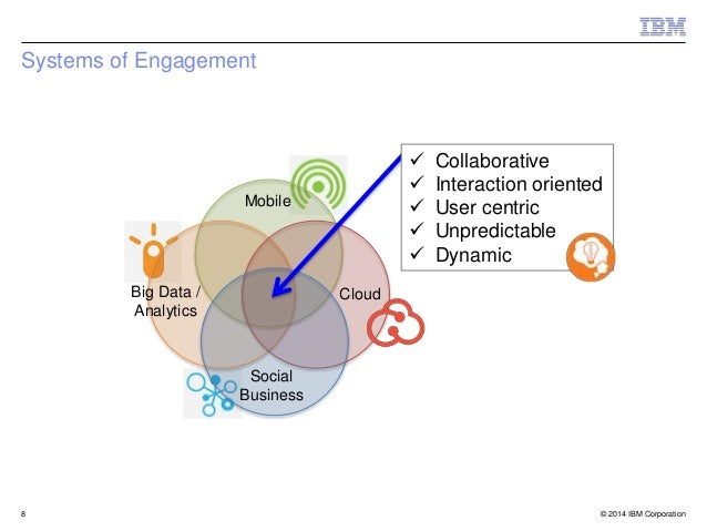 Secure Systems of Engagement