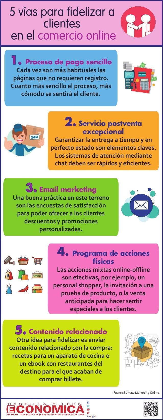 5 vías para fidelizar a clientes en el comercio online 1. Proceso de pago sencillo Cada vez son más habituales las páginas...