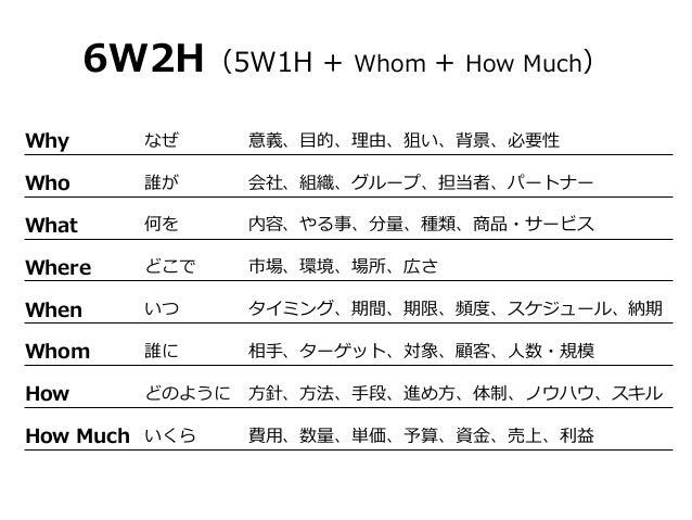 6w2h 意味