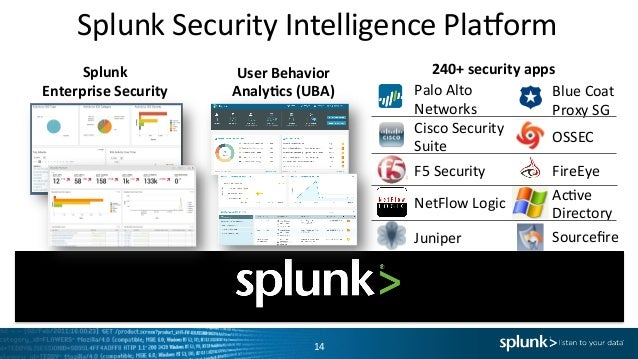 5 Ways to Improve your Security Posture with Splunk