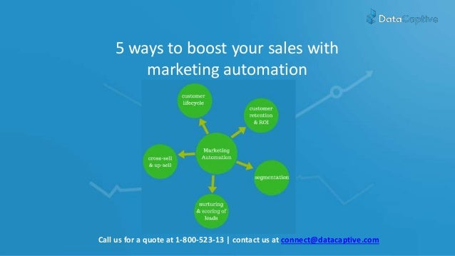 Call us for a quote at 1-800-523-13 | contact us at connect@datacaptive.com 5 ways to boost your sales with marketing auto...