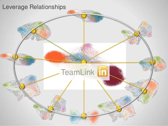 Leverage Relationships  TeamLink