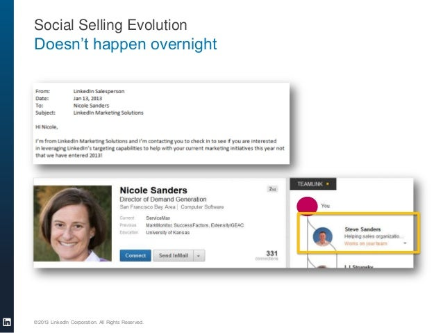 Social Selling Evolution  Doesn't happen overnight  ©2013 LinkedIn Corporation. All Rights Reserved.  LSS