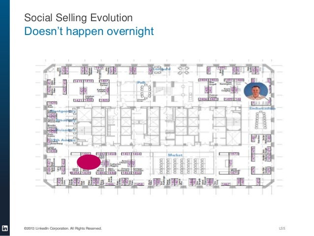 5. LinkedIn Enables Social Selling  Who  What  How  Who are the Right People?  What to talk about?  How do I get in?  240M...