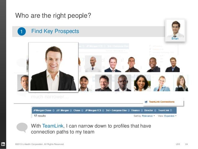 What to talk about?  ©2013 LinkedIn Corporation. All Rights Reserved.  LSS  25